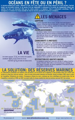 info oceans