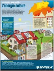 af_info solar